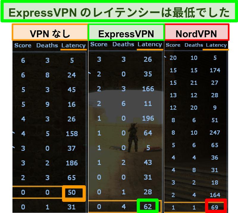 Counter-Strikeをプレイしたときに、ExpressVPNのレイテンシがNordVPNよりも低いことを示すスクリーンショット