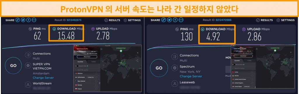 네덜란드와 미국에 연결된 ProtonVPN의 스크린 샷 속도 테스트 결과
