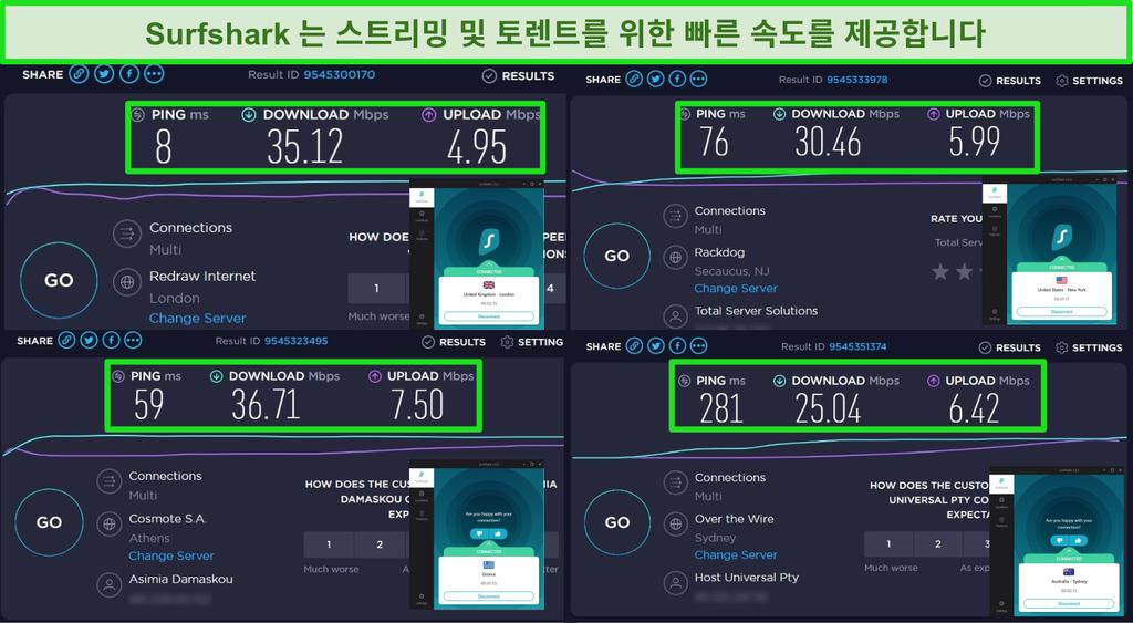 영국, 미국, 그리스 및 오스트레일리아의 서버에 연결된 상태에서 Surfshark VPN을 사용한 속도 테스트 결과 스크린 샷