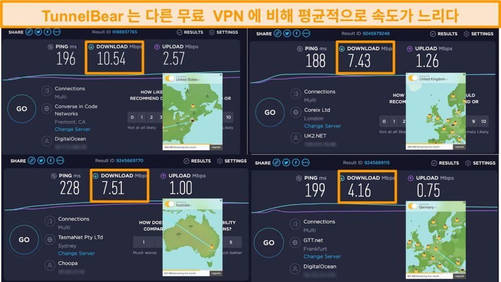 독일, 영국, 미국 및 호주에있는 TunnelBear 서버 스크린 샷 및 속도 테스트 결과