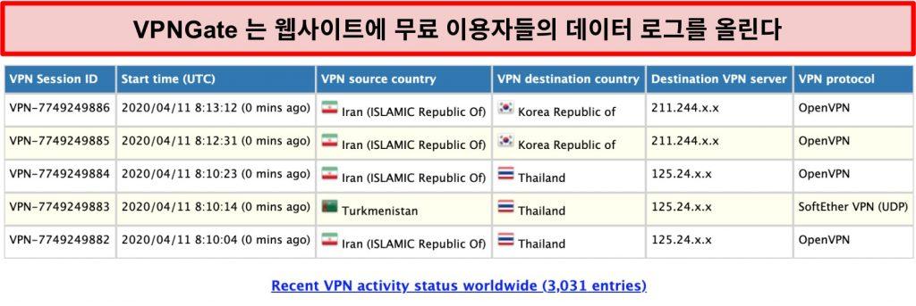 웹 사이트에 VPNGate의 사용자 로그 스크린 샷