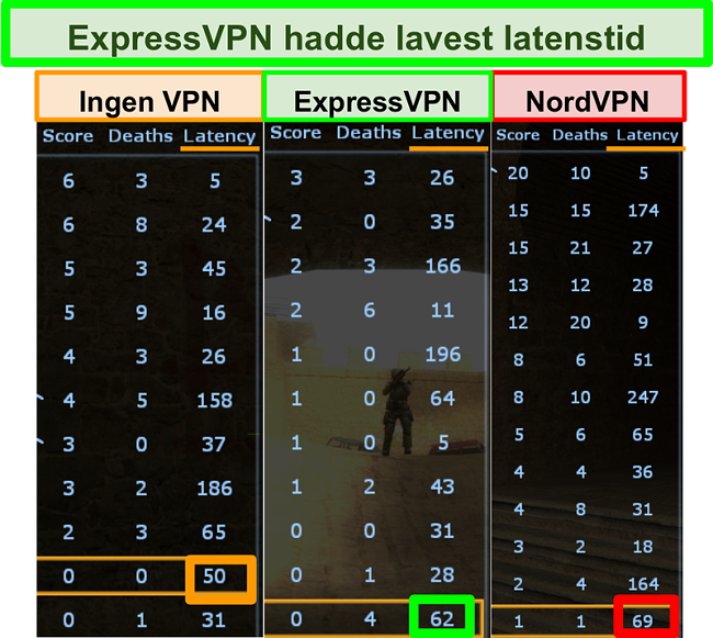 Skjermbilde som viser ventetid lavere for ExpressVPN enn NordVPN når du spiller Counter-Strike