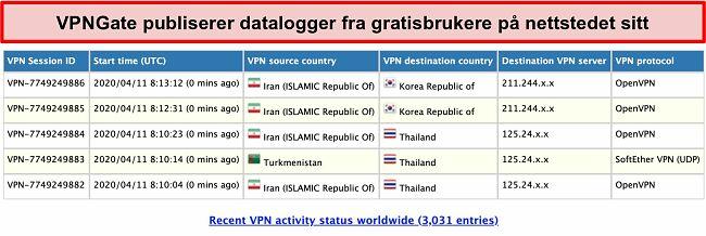 Skjermbilde av VPNGates brukerlogger på nettstedet