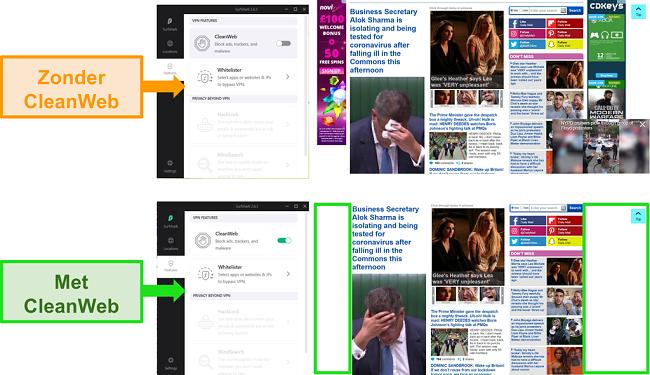 Screenshots van de Daily Mail-website met de CleanWeb-functie van Surfshark die alle advertenties blokkeert