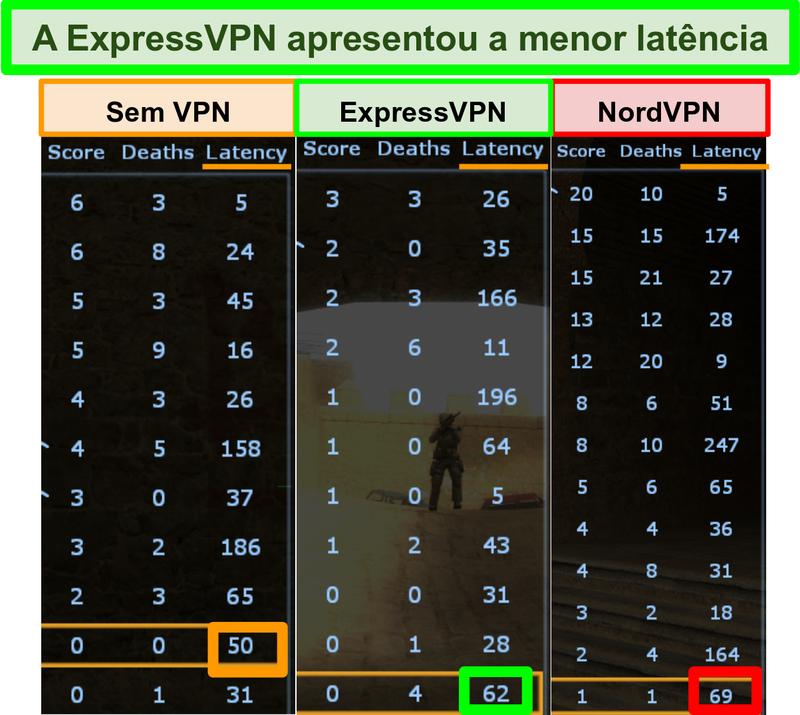 Captura de tela mostrando latência menor para ExpressVPN do que NordVPN ao jogar Counter-Strike