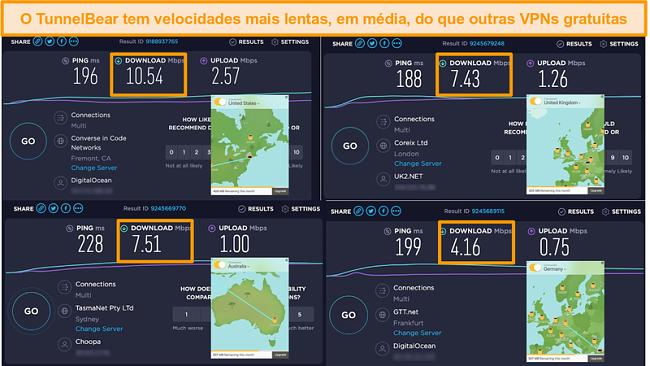 Captura de tela dos servidores do TunnelBear na Alemanha, Reino Unido, EUA e Austrália e resultados dos testes de velocidade