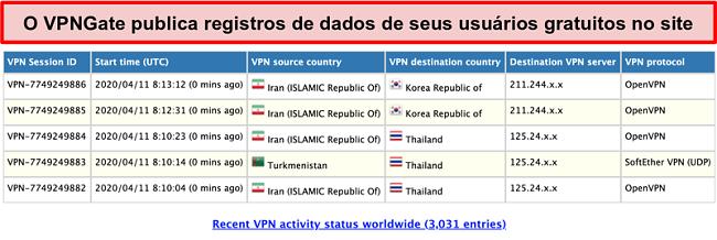 Captura de tela dos logs do usuário do VPNGate no site