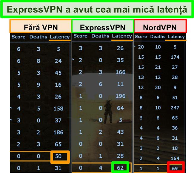 Captură de ecran care arată o latență mai mică pentru ExpressVPN decât NordVPN când se joacă Counter-Strike
