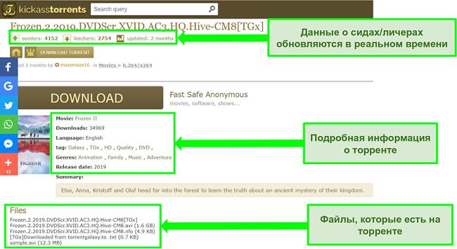 Скриншот страницы загрузки Kickass Torrents