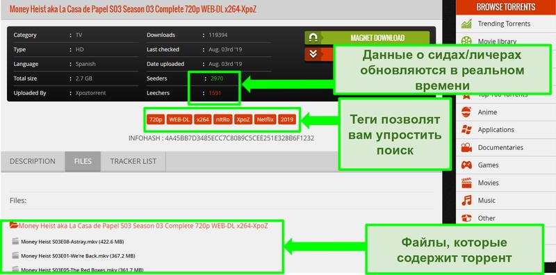 Скриншот страницы загрузки 1337xTorrents