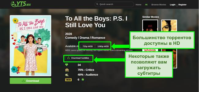 Скриншот целевой страницы YTS