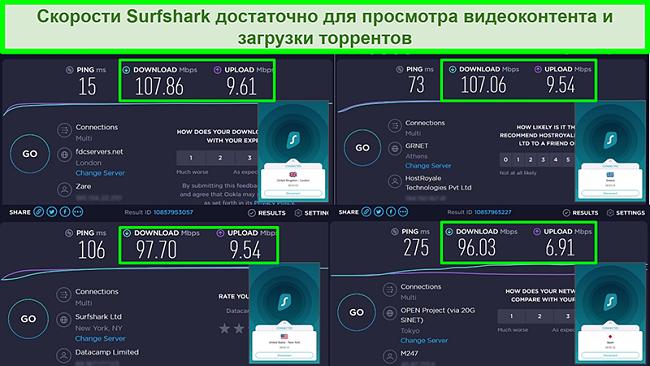 Скриншоты результатов теста скорости Ookla с Surfshark, подключенным к различным глобальным серверам