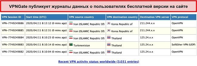 Снимок экрана с логами пользователей VPNGate на сайте