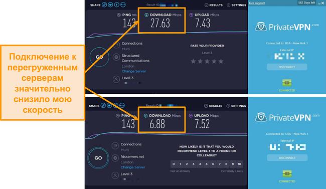 Скриншот сравнения скорости PrivateVPN, показывающий резкое падение скорости
