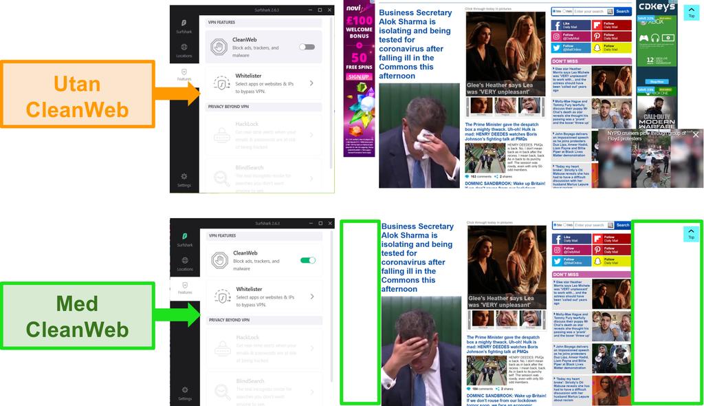 Skärmbilder av Daily Mail-webbplatsen med Surfsharks CleanWeb-funktion som blockerar alla annonser