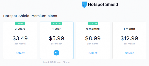 Hotspot Shield deal without coupon link