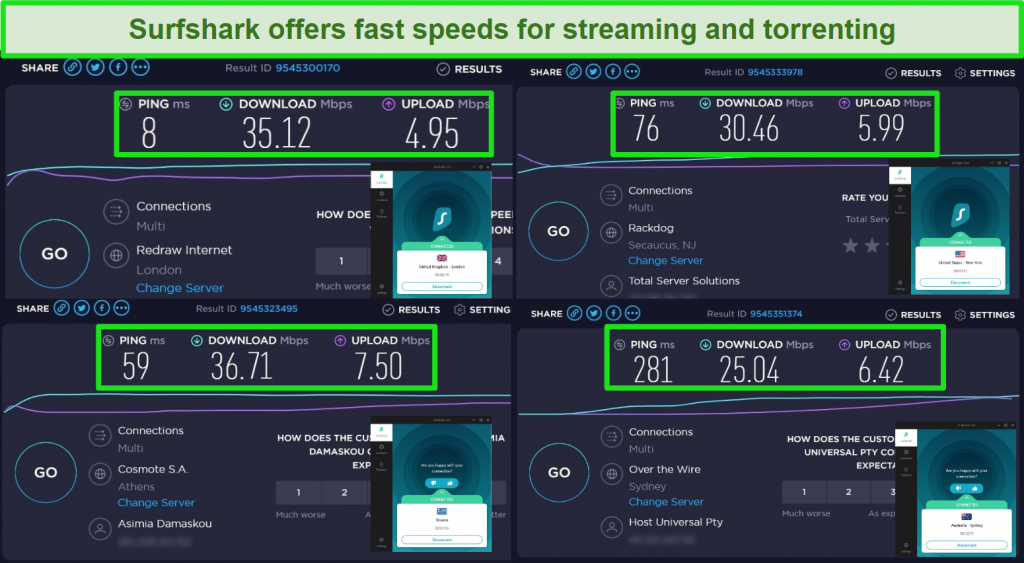 Screenshot of speed test results with Surfshark VPN while connected to servers in the UK, US, Greece, and Australia