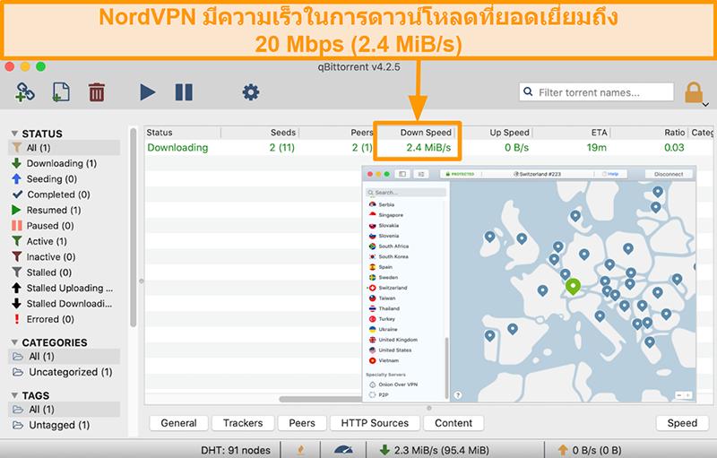 ภาพหน้าจอของเซิร์ฟเวอร์สวิตเซอร์แลนด์ของ NordVPN ที่มีไคลเอนต์ qBitTorrent ดาวน์โหลดไฟล์ทอร์เรนต์