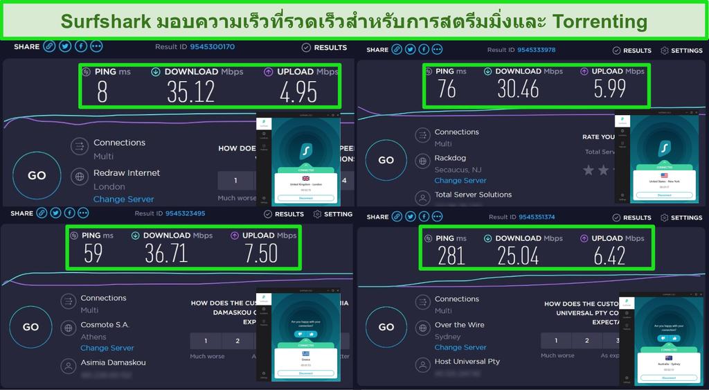 ภาพหน้าจอของผลการทดสอบความเร็วด้วย Surfshark VPN ขณะเชื่อมต่อกับเซิร์ฟเวอร์ในสหราชอาณาจักรสหรัฐอเมริกากรีซและออสเตรเลีย