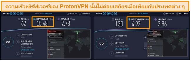 ภาพหน้าจอของ ProtonVPN ที่เชื่อมต่อกับเนเธอร์แลนด์และสหรัฐอเมริกาพร้อมผลการทดสอบความเร็ว