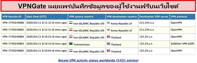 ภาพหน้าจอล็อกผู้ใช้ของ VPNGate บนเว็บไซต์