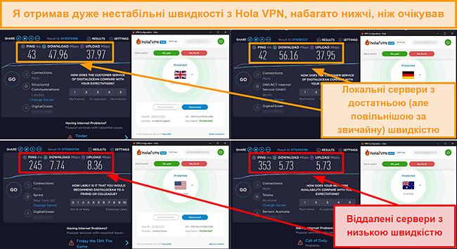 Знімок екрану тестів швидкості Hola VPN з Великобританії (47 Мбіт / с), Німеччини (56 Мбіт / с), США (7 Мбіт / с) та Австралії (5 Мбіт / с)