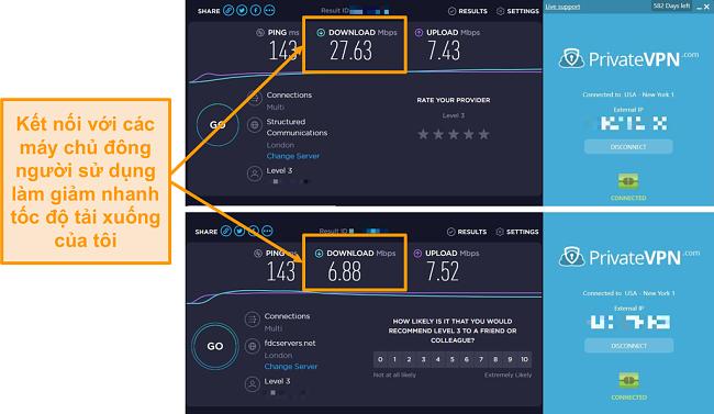 Ảnh chụp màn hình so sánh tốc độ PrivateVPN cho thấy tốc độ giảm đáng kể
