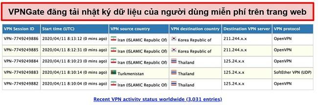 Ảnh chụp màn hình nhật ký người dùng của VPNGate trên trang web