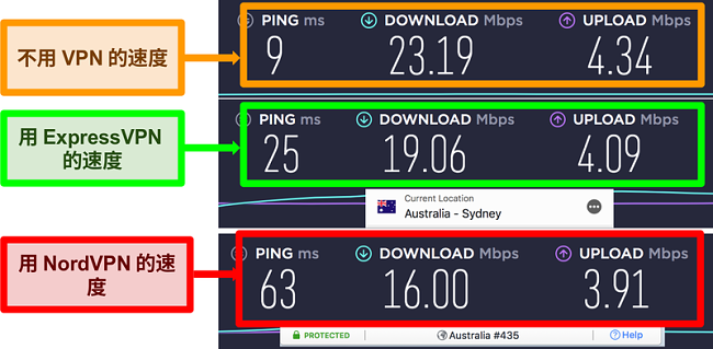 速度测试的屏幕截图显示,对于本地服务器连接,ExpressVPN比NordVPN更快