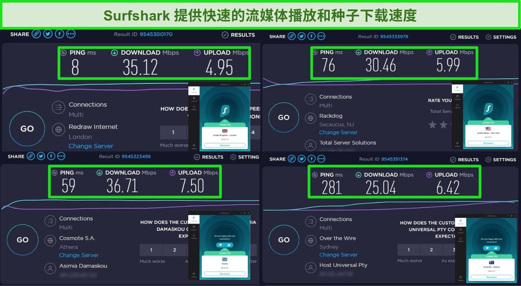 连接到英国,美国,希腊和澳大利亚的服务器时,使用Surfshark VPN进行速度测试的结果的屏幕截图