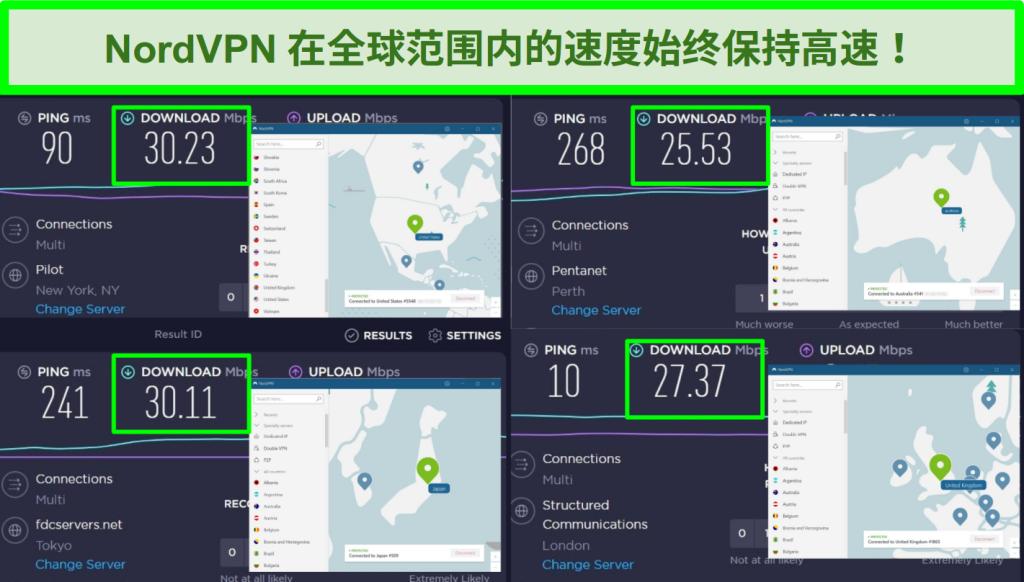 屏幕快照显示将NordVPN连接到4个不同服务器的Ookla速度测试