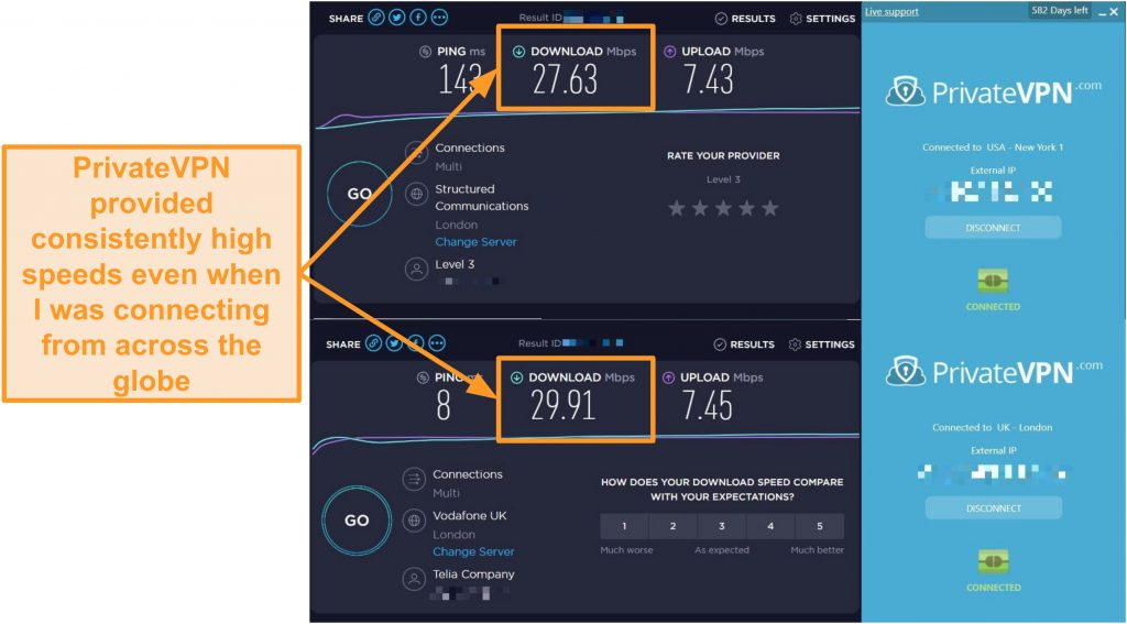 Screenshot of PrivateVPN speed comparison