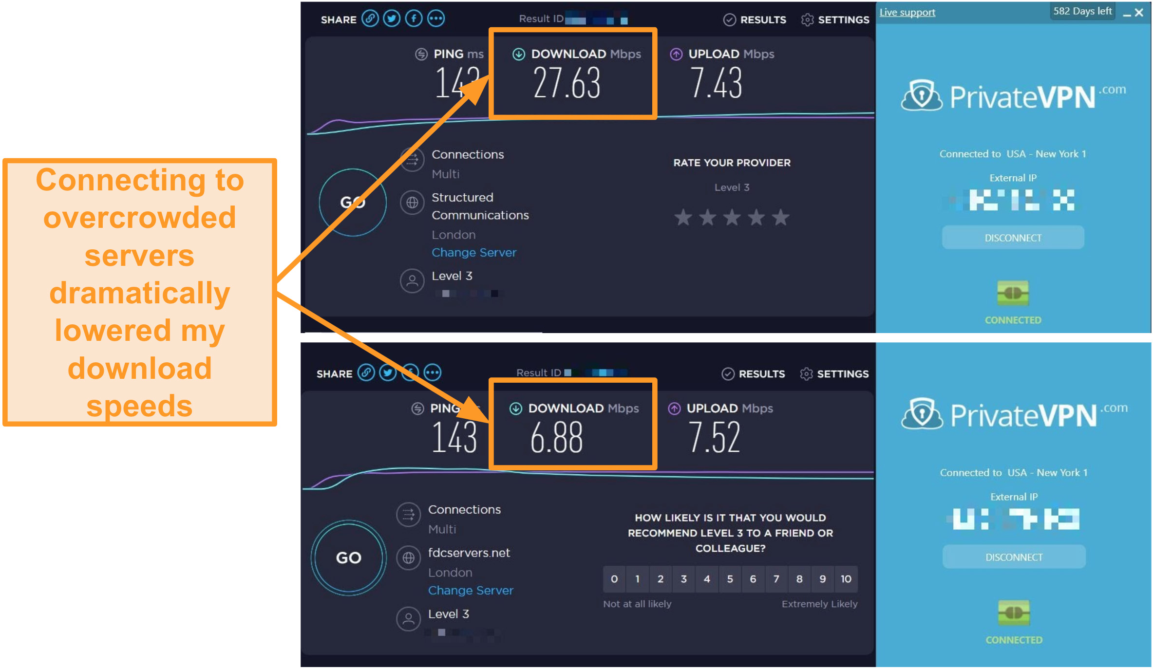 Screenshot of PrivateVPN speed comparison showing a dramatic speed drop
