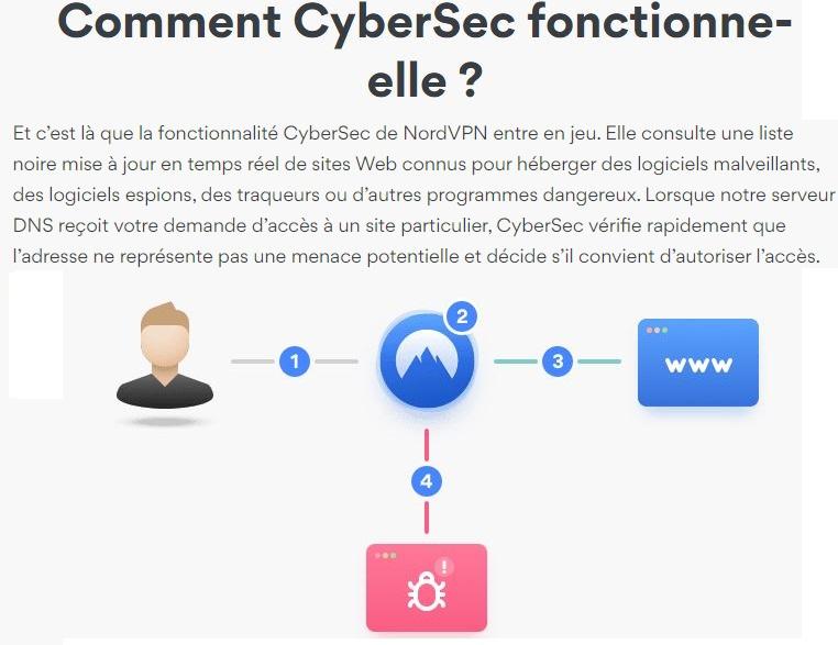 Cyberbezpieczeństwo NordVPN blokuje reklamy złośliwego oprogramowania