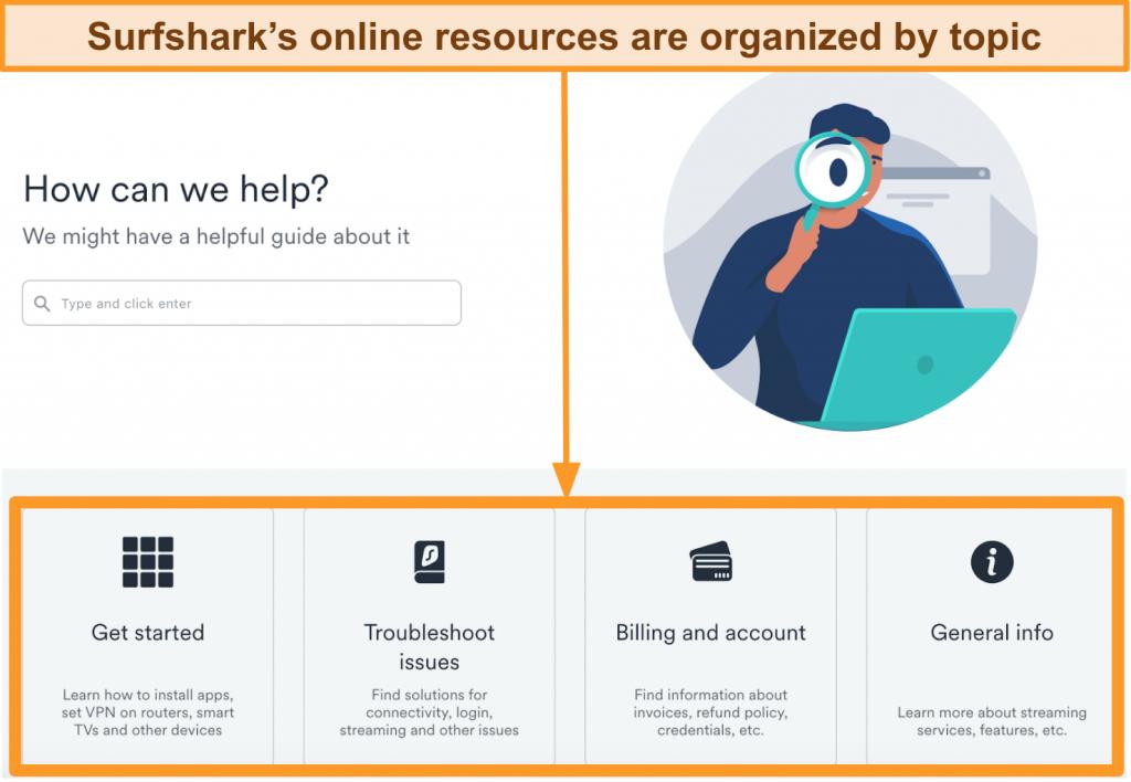 Screenshot of Surfshark's online help section of the website
