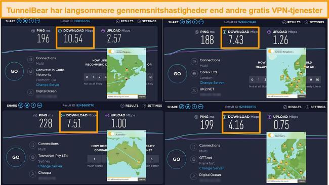 Skærmbillede af TunnelBears servere i Tyskland, England, USA og Australien samt hastighedstestresultater