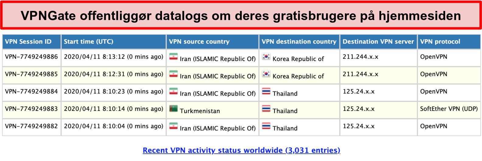 Skærmbillede af VPNGates brugerlogfiler på webstedet