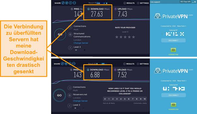 Screenshot des PrivateVPN-Geschwindigkeitsvergleichs mit einem dramatischen Geschwindigkeitsabfall