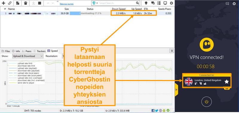 Näyttökuva BitTorrentin torrent-tiedoston lataamisesta
