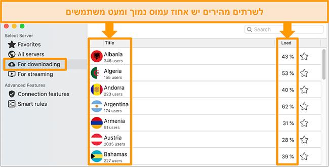 צילום מסך של האפליקציה של CyberGhost ורשימת השרתים