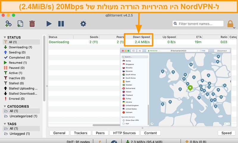 צילום מסך של שרת שוויץ של NordVPN עם לקוח qBitTorrent שמוריד קובץ סיקור