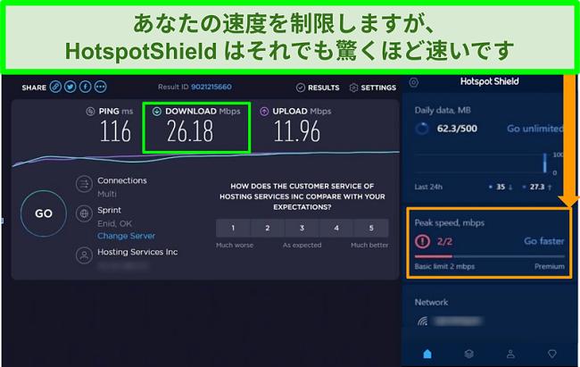 HotspotShieldインターフェースに接続したときの速度テスト結果のスクリーンショット