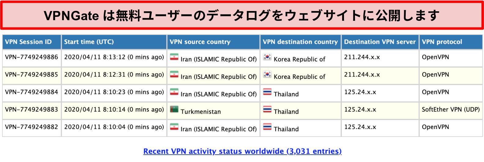 VPNGateのユーザーログのスクリーンショット