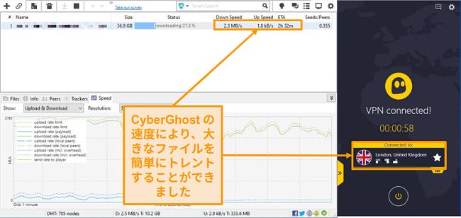トレントファイルをダウンロードするBitTorrentのスクリーンショット