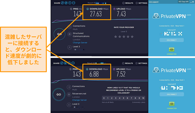 劇的な速度低下を示すPrivateVPN速度比較のスクリーンショット
