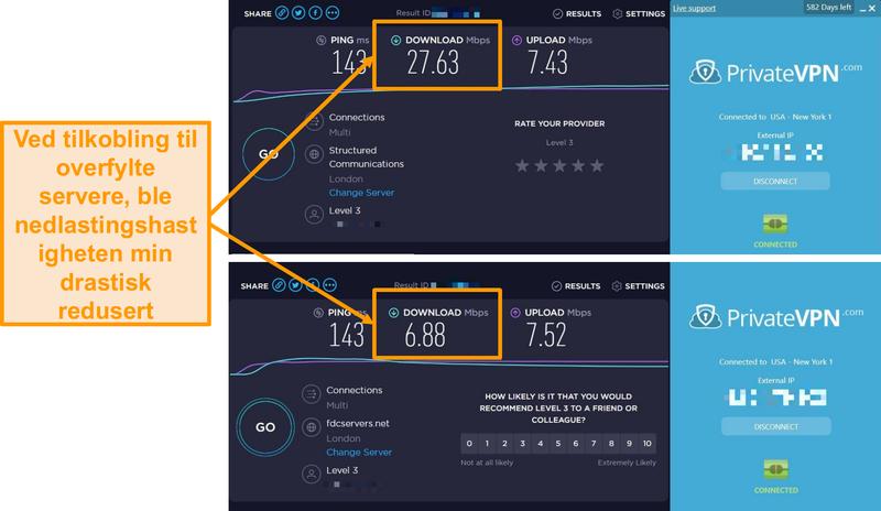 Skjermbilde av PrivateVPN-hastighetssammenligning som viser et dramatisk hastighetsfall