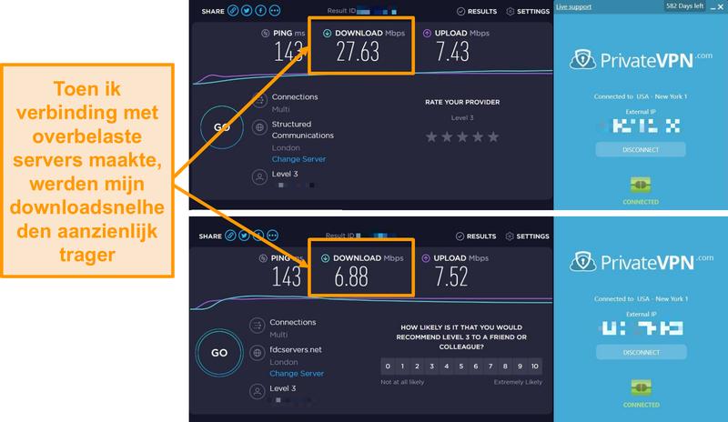 Screenshot van PrivateVPN snelheidsvergelijking met een dramatische snelheidsdaling