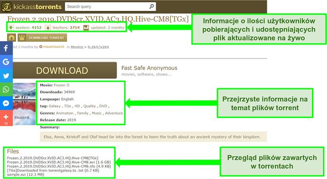 Zrzut ekranu strony pobierania Kickass Torrents