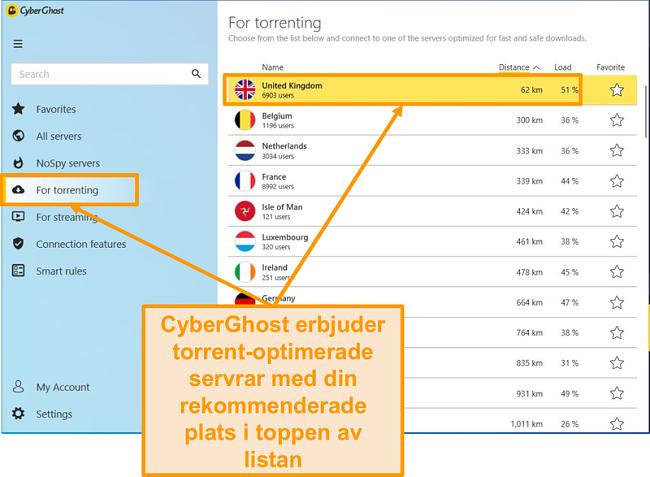 Skärmbild av CyberGhosts P2P-optimerade servrar