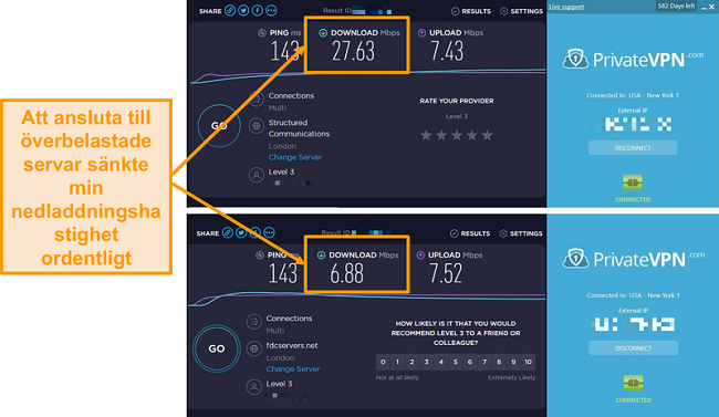 Skärmbild av PrivateVPN hastighet jämförelse visar en dramatisk hastighet sjunker